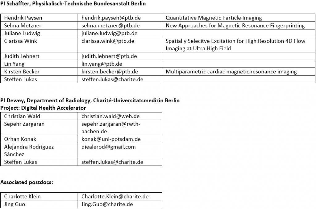 BIOQIC associated students 2